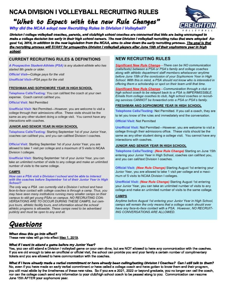 NCAA Rule flier after passing